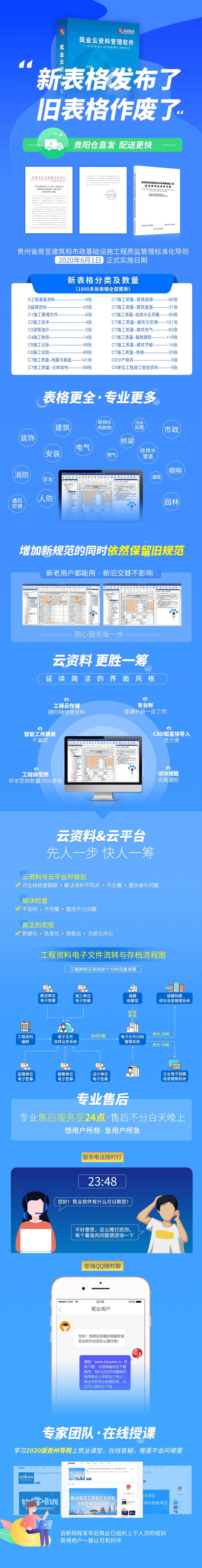 贵州云资料详情.png